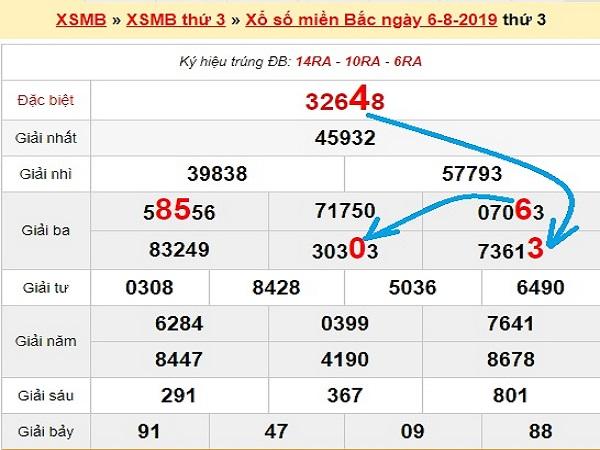 Dự đoán KQXSMB ngày 08/07 chính xác tuyệt đối 100%