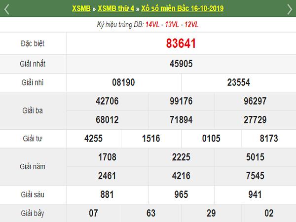 Thống kê kqxsmb ngày 17/10 của các cao thủ
