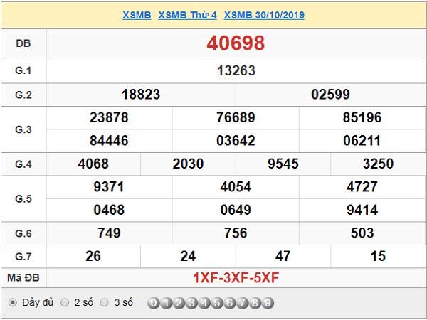 Soi cầu lô tô dự đoán kqxsmb ngày 31/10 chuẩn 100%