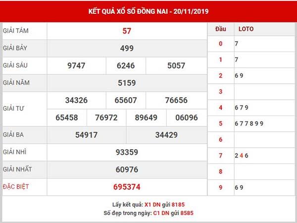 Soi cầu kết quả XS Đồng Nai thứ 4 ngày 27-11-2019