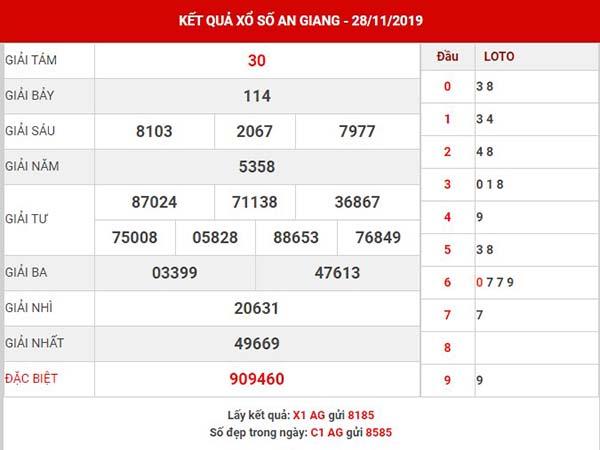 phân tích XS An Giang thứ 5 ngày 05-12-2019