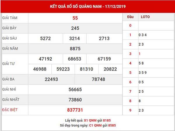 Thống kê sổ số Quảng Nam thứ 3 ngày 24-12-2019