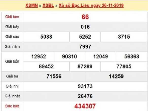 Thống kê xổ số bạc liêu ngày 03/12 từ các cao thủ