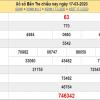 Bảng tổng hợp kqxs bến tre ngày 24/03 hôm nay