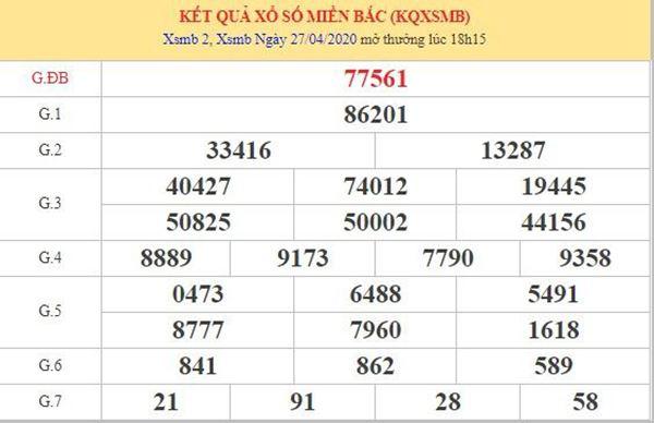 Dự đoán XSMB ngày 28/4/2020 - KQXS miền Bắc thứ 3
