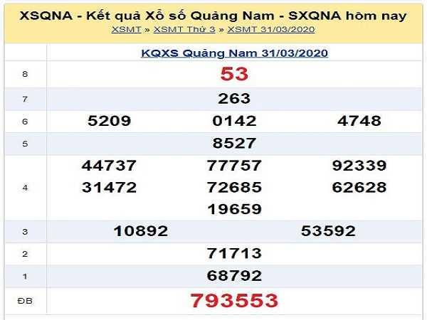 Bảng KQXSQN- Thống kê xổ số quảng nam ngày 28/04 chuẩn