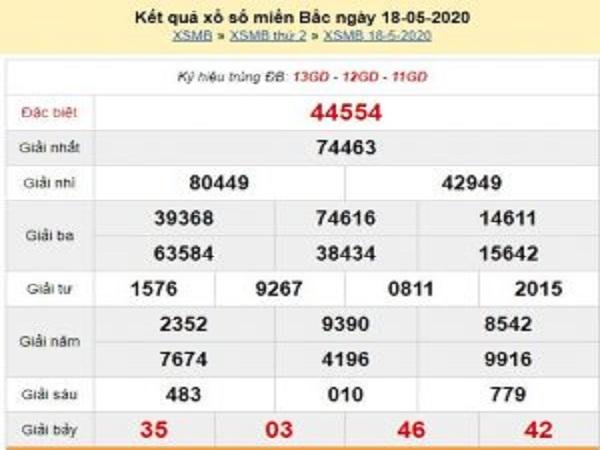 Tổng hợp KQXSMB- Nhận định xổ số miền bắc ngày 19/05 chuẩn xác