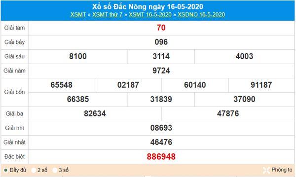 Dự đoán XSDNO 23/5/2020 - KQXS Đắc Nông thứ 7