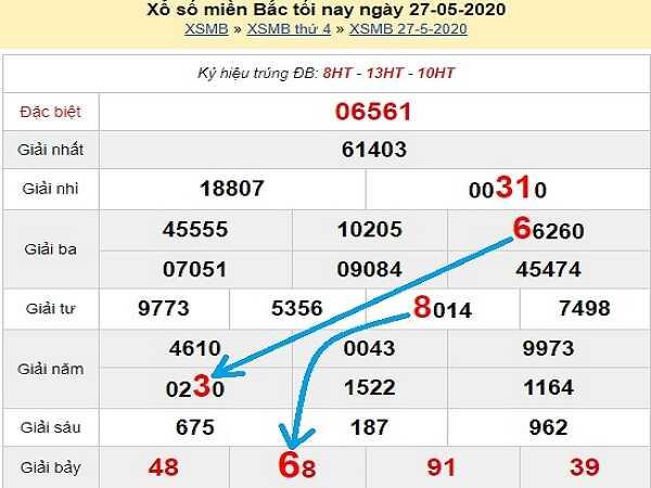 Bảng KQXSMB- Nhận định xổ số miền bắc ngày 28/05 chuẩn xác