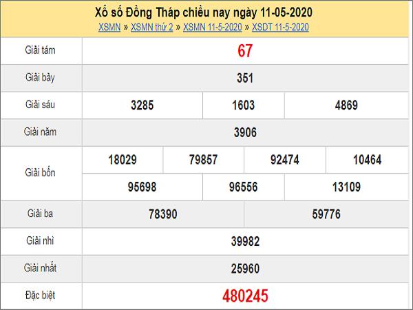 Nhận định lô tô kết quả xổ số đồng tháp thứ 2 ngày 18/05/2020