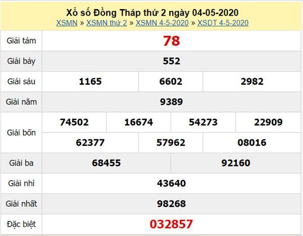 Thống kê XSDT 11/5/2020 - KQXS Đồng Tháp thứ 2