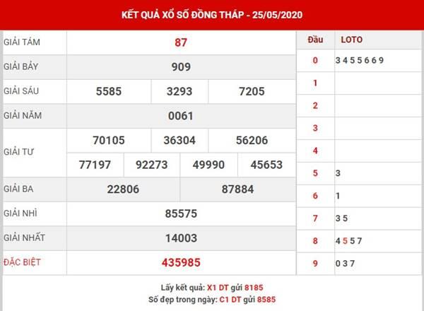 Dự đoán xs Đồng Tháp thứ 2 ngày 1-6-2020
