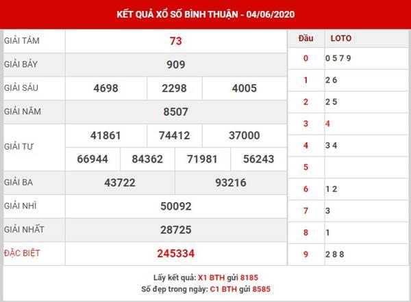Thống kê Xổ Số Bình Thuận thứ 5 ngày 11-6-2020