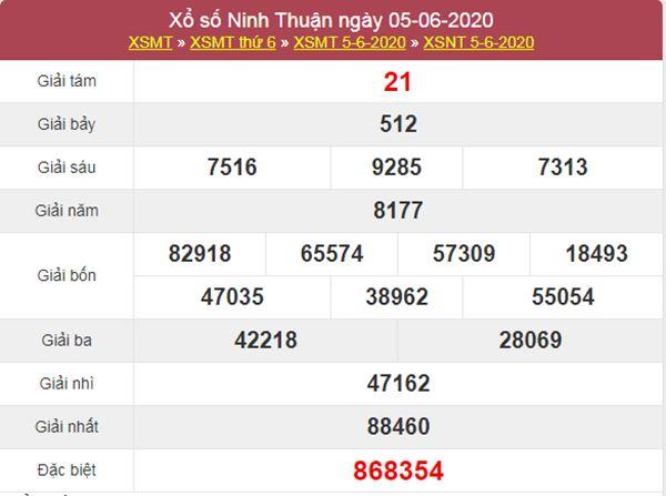 Dự đoán XSNT 12/6/2020 chốt KQXS Ninh Thuận thứ 6