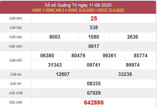 Dự đoán XSQT 18/6/2020 chốt KQXS Quảng Trị cực chuẩn