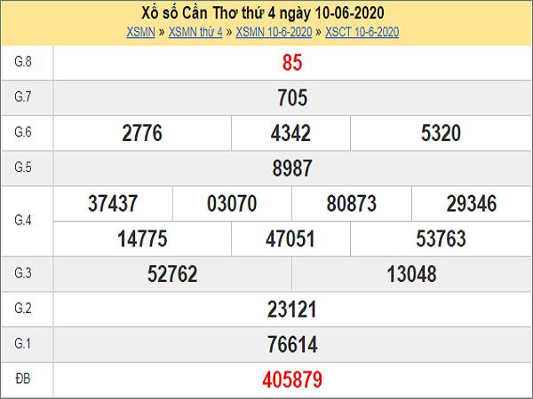 Dự đoán xổ số Cần Thơ 17-06-2020