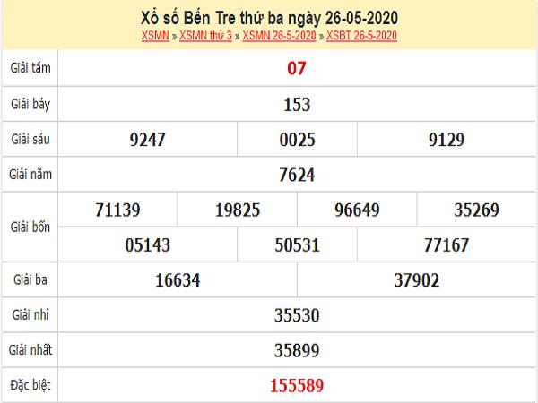 Bảng KQXSBT-Phân tích xổ số bến tre ngày 02/06 hôm nay
