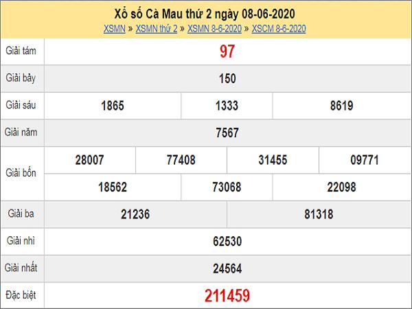 ket-qua-xo-so-ca-mau-8-6-2020-min