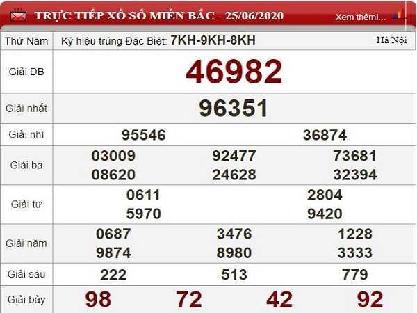 Bảng KQXSMB-Nhận định xổ số miền bắc ngày 26/06/2020