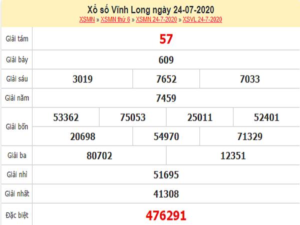Bảng KQXSVL- Phân tích xổ số vĩnh long ngày 31/07 tỷ lệ trúng cao