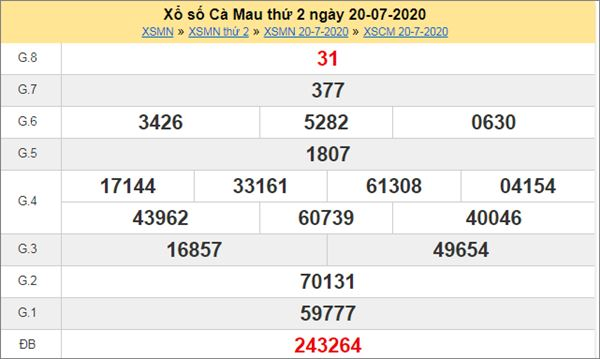 Thống kê XSCM 27/7/2020 chốt KQXS Cà Mau thứ 2