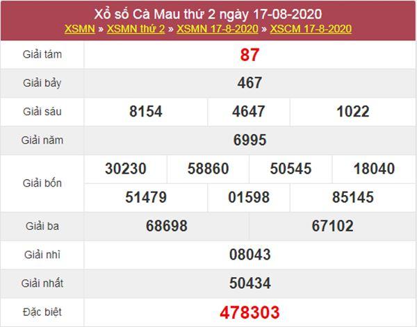 Thống kê XSCM 24/8/2020 chốt lô VIP Cà Mau thứ 2