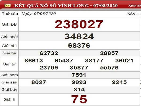 Thốn kê KQXSVL- xổ số vĩnh long thứ 6 ngày 14/08 chuẩn xác