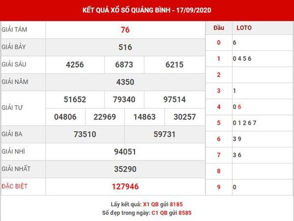 Soi cầu số đẹp XS Quảng Bình thứ 5 ngày 24-9-2020