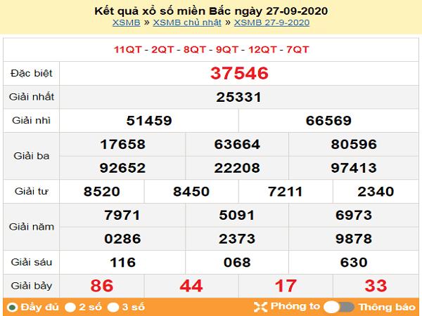 Nhận định KQXSMB ngày 28/09/2020- xổ số miền bắc tỷ lệ trúng lớn