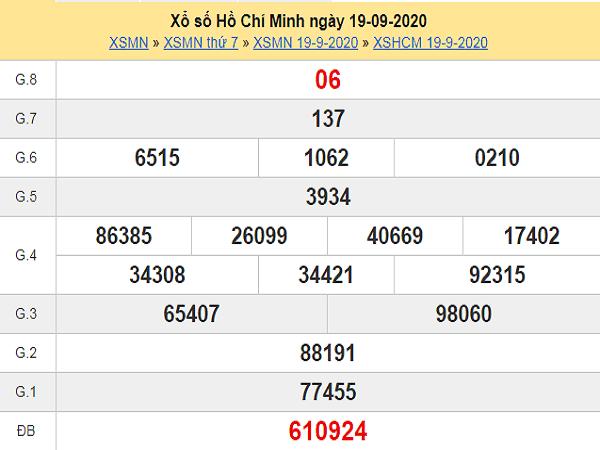 Thống kê KQXSHCM ngày 21/09- xổ số hồ chí minh thứ 2 chi tiết