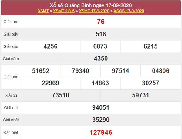 Soi cầu XSQB 24/9/2020 chốt kết quả Quảng Bình siêu chuẩn