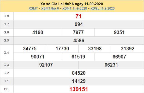 Thống kê XSGL 18/9/2020 chốt số Gia Lai thứ 6 cực chuẩn