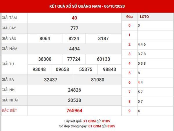 Soi cầu kết quả sổ xố Quảng Nam thứ 3 ngày 13-10-2020