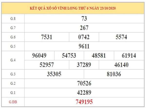 Nhận định KQXSVL ngày 30/10/2020 dựa trên KQXSVL kỳ trước