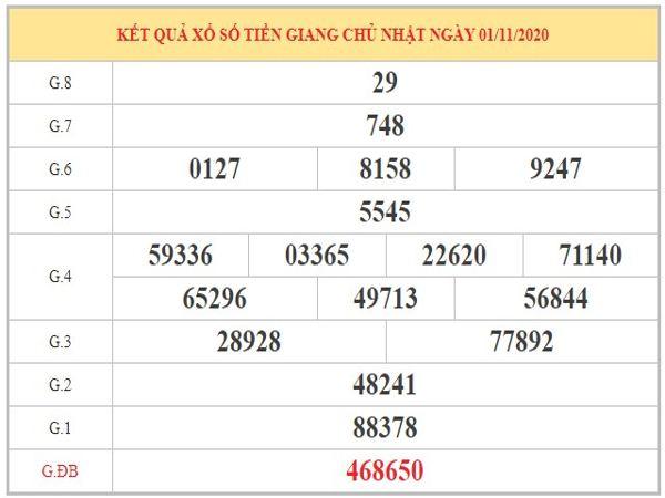 Nhận định KQXSTG ngày 08/11/2020 dựa trên kết quả kỳ trước