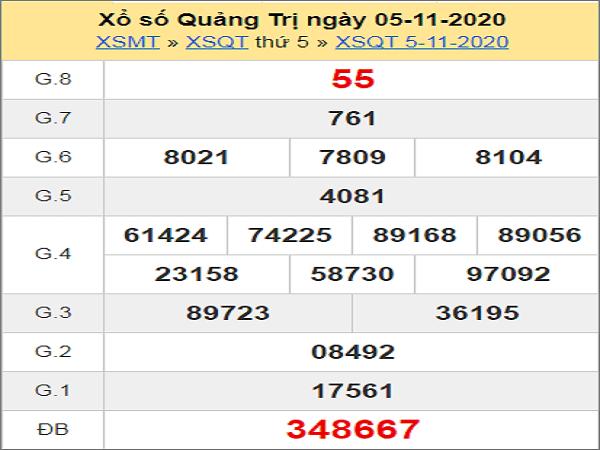 Dự đoán XSQT ngày 12/11/2020 - xổ số quảng trị