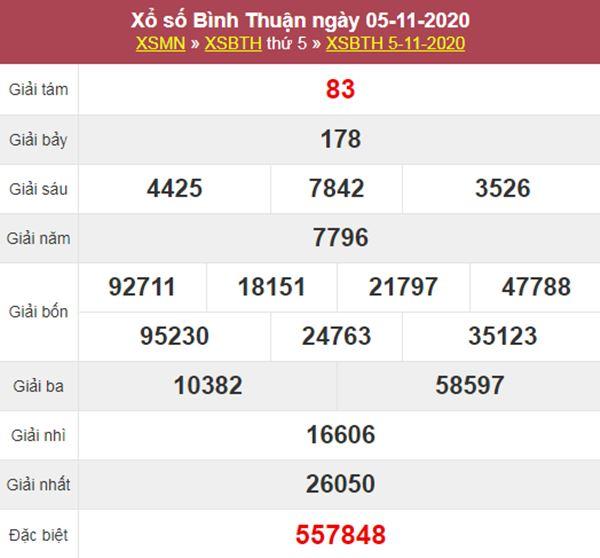 Phân tích XSBTH 12/11/2020 chốt lô VIP Bình Thuận thứ 5