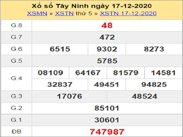 Phân tích KQXSTN ngày 24/12/2020- xổ số tây ninh cụ thể