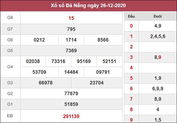 Nhận định KQXS Đà Nẵng 30/12/2020 thứ 4 cùng chuyên gia