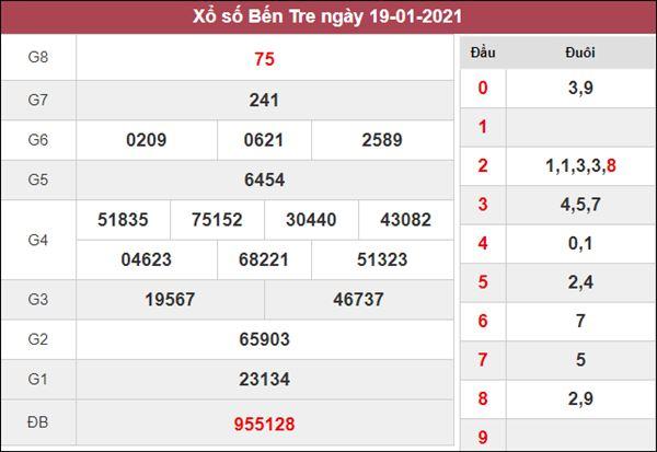 Dự đoán XSBT 26/1/2021 chốt số giờ vàng Bến Tre chuẩn xác
