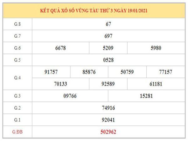 Phân tích KQXSVT ngày 26/1/2021 dựa trên kết quả kì trước