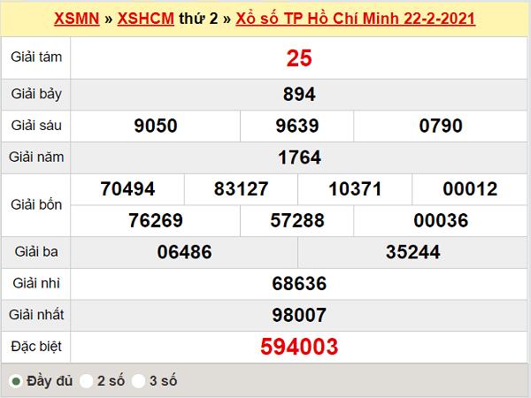 Thống kê XSHCM 27/2/2021
