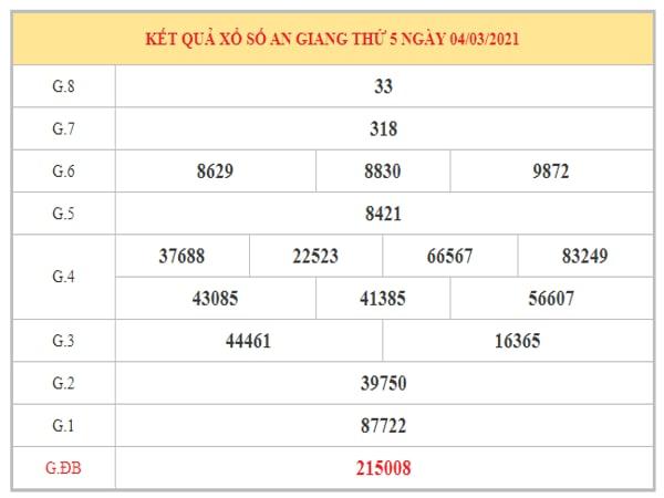 Dự đoán XSAG ngày 11/3/2021 dựa trên kết quả kỳ trước