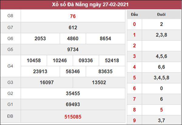 Nhận định KQXS Đà Nẵng 3/3/2021 thứ 4 siêu chuẩn