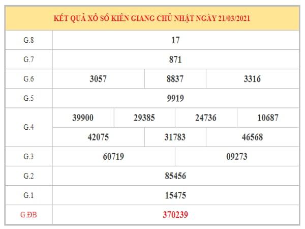 Thống kê KQXSKG ngày 28/3/2021 dựa trên kết quả kì trước