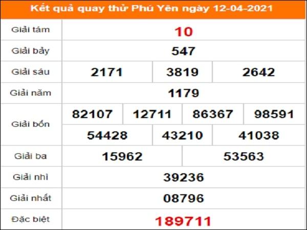 Quay thử xổ số Phú Yên ngày 12/4/2021