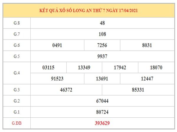 Thống kê KQXSLA ngày 24/4/2021 dựa trên kết quả kì trước