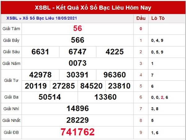 Soi cầu KQXS Bạc Liêu thứ 3 ngày 25/5/2021