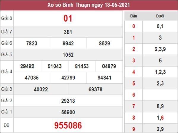 Phân tích XSBTH 20/5/2021