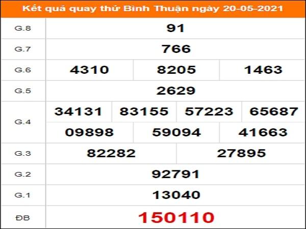 Quay thử xổ số Bình Thuận ngày 20/5/2021
